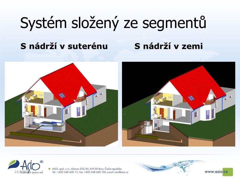 24.9.201642 Systém složený ze segmentů S nádrží v suterénu S nádrží v zemi
