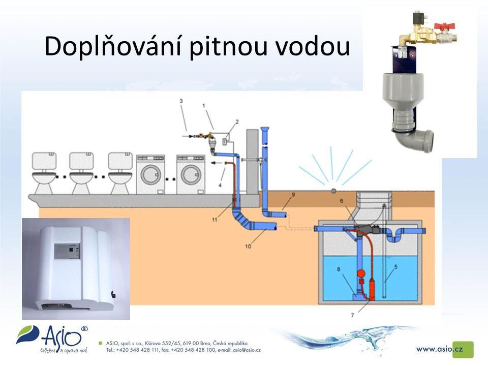 Doplňování pitnou vodou