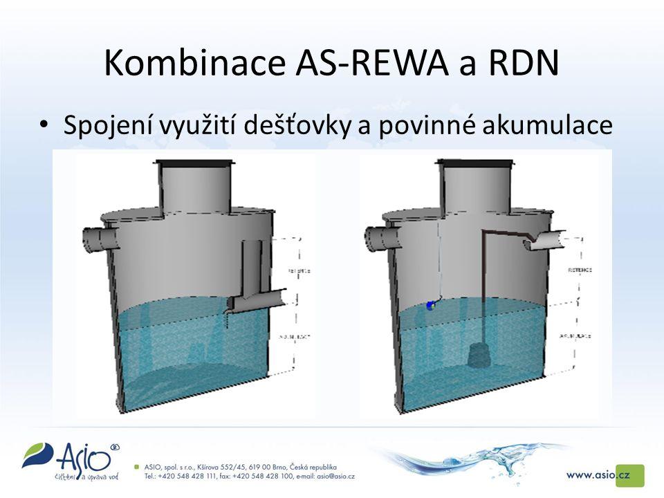 Kombinace AS-REWA a RDN Spojení využití dešťovky a povinné akumulace