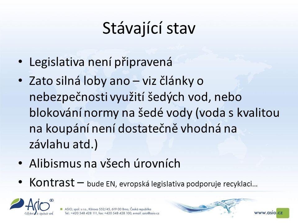 Stávající stav Legislativa není připravená Zato silná loby ano – viz články o nebezpečnosti využití šedých vod, nebo blokování normy na šedé vody (voda s kvalitou na koupání není dostatečně vhodná na závlahu atd.) Alibismus na všech úrovních Kontrast – bude EN, evropská legislativa podporuje recyklaci…