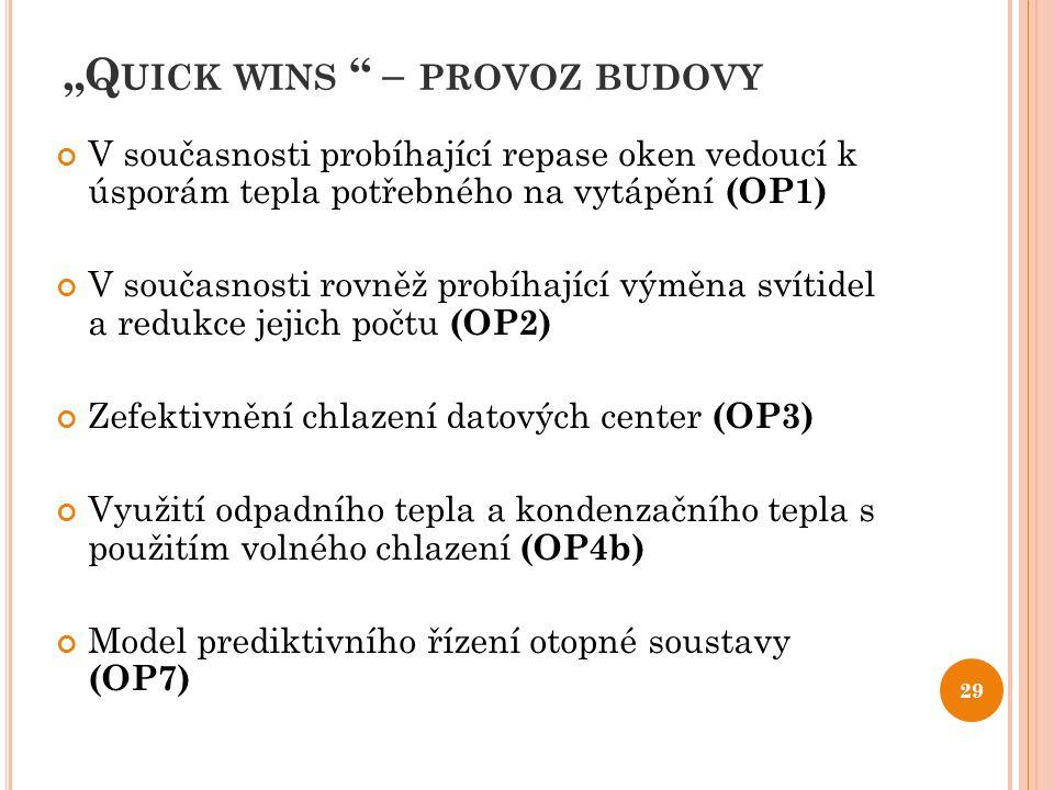 """""""Q UICK WINS """" – PROVOZ BUDOVY V současnosti probíhající repase oken vedoucí k úsporám tepla potřebného na vytápění (OP1) V současnosti rovněž probíha"""