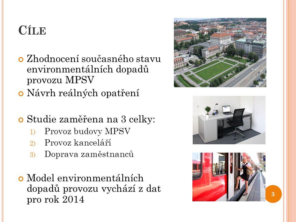 C ÍLE Zhodnocení současného stavu environmentálních dopadů provozu MPSV Návrh reálných opatření Studie zaměřena na 3 celky: 1) Provoz budovy MPSV 2) Provoz kanceláří 3) Doprava zaměstnanců Model environmentálních dopadů provozu vychází z dat pro rok 2014 3
