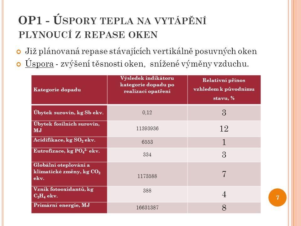 OP1 - Ú SPORY TEPLA NA VYTÁPĚNÍ PLYNOUCÍ Z REPASE OKEN Již plánovaná repase stávajících vertikálně posuvných oken Úspora - zvýšení těsnosti oken, sníž