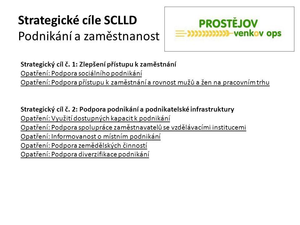 Strategické cíle SCLLD Podnikání a zaměstnanost Strategický cíl č. 1: Zlepšení přístupu k zaměstnání Opatření: Podpora sociálního podnikání Opatření: