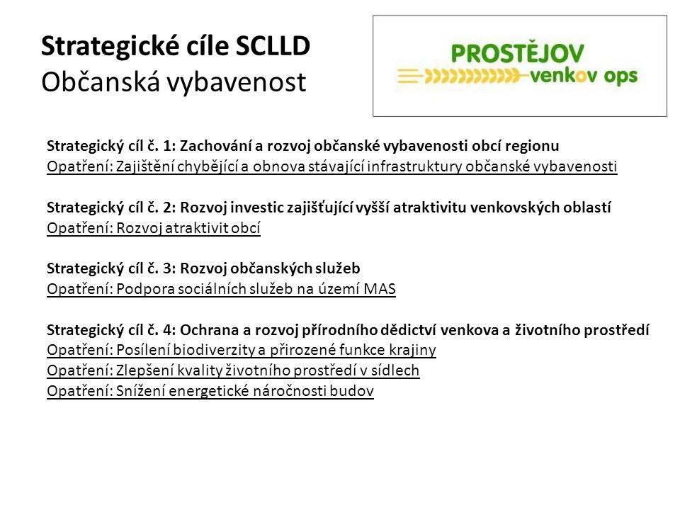 Strategické cíle SCLLD Občanská vybavenost Strategický cíl č. 1: Zachování a rozvoj občanské vybavenosti obcí regionu Opatření: Zajištění chybějící a
