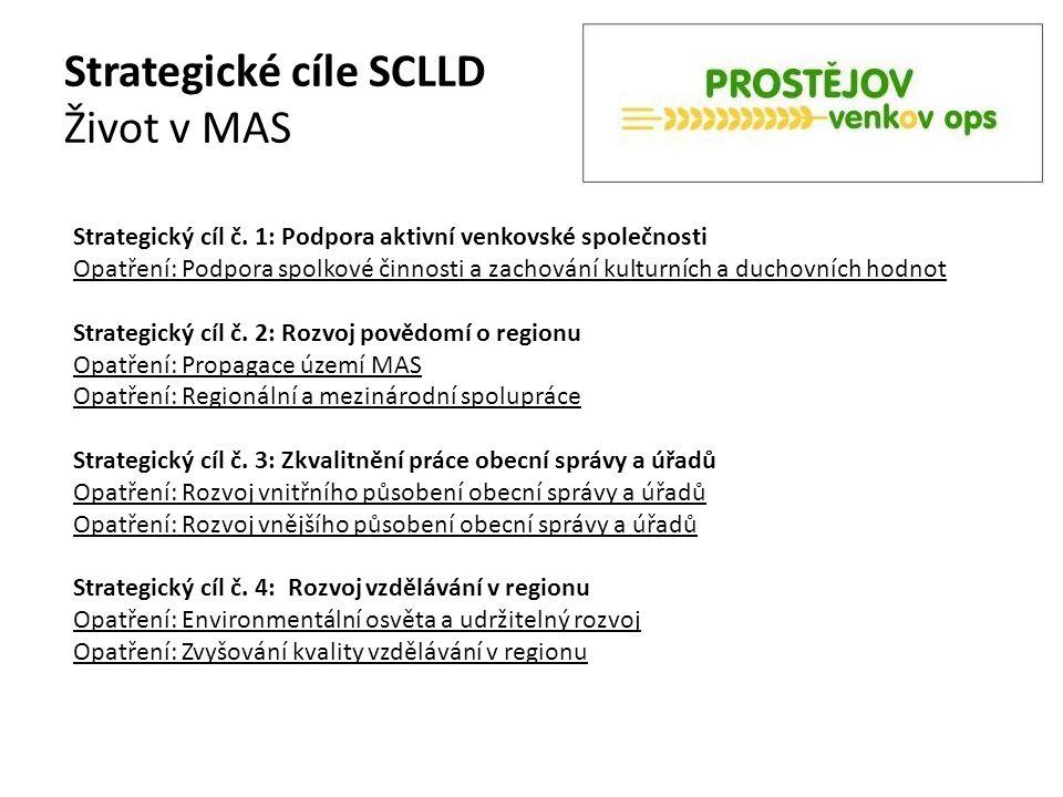 Strategické cíle SCLLD Život v MAS Strategický cíl č. 1: Podpora aktivní venkovské společnosti Opatření: Podpora spolkové činnosti a zachování kulturn