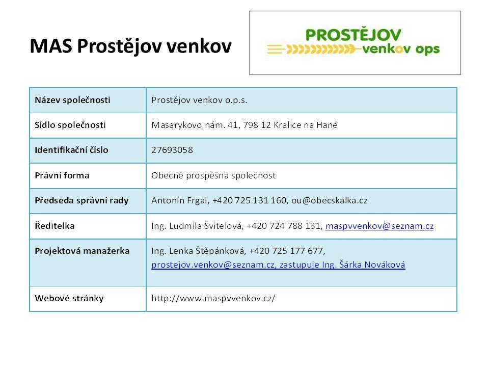 Děkujeme za pozornost Prostějov venkov o.p.s. Masarykova 41, 798 12 Kralice na Hané