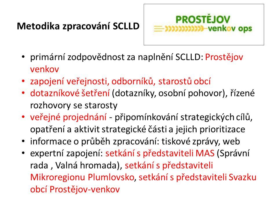 Metodika zpracování SCLLD primární zodpovědnost za naplnění SCLLD: Prostějov venkov zapojení veřejnosti, odborníků, starostů obcí dotazníkové šetření (dotazníky, osobní pohovor), řízené rozhovory se starosty veřejné projednání - připomínkování strategických cílů, opatření a aktivit strategické části a jejich prioritizace informace o průběh zpracování: tiskové zprávy, web expertní zapojení: setkání s představiteli MAS (Správní rada, Valná hromada), setkání s představiteli Mikroregionu Plumlovsko, setkání s představiteli Svazku obcí Prostějov-venkov