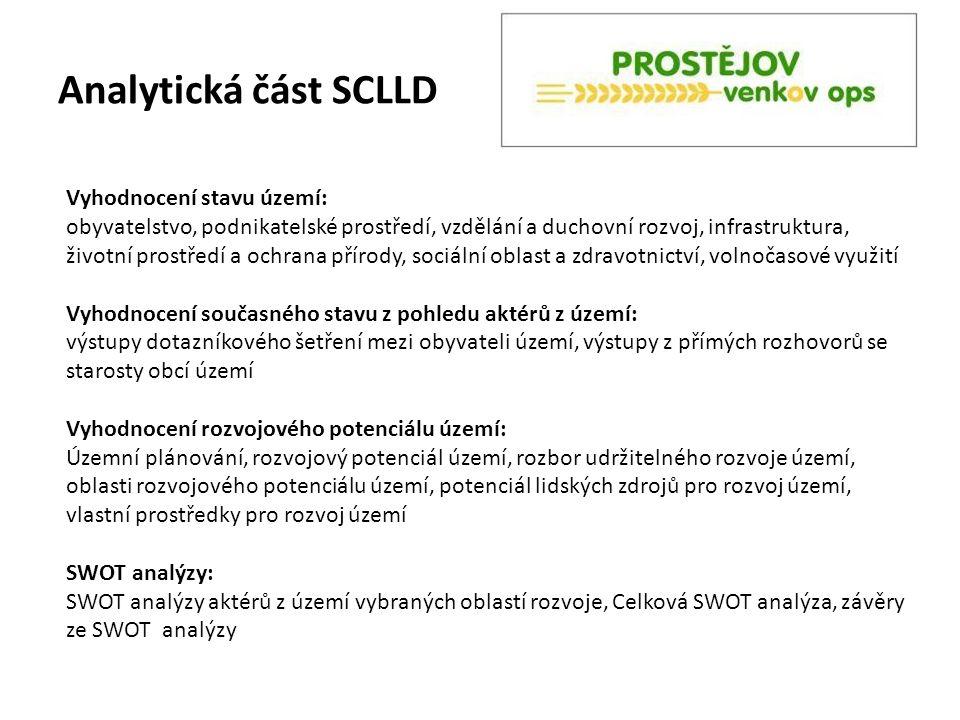 Analytická část SCLLD Vyhodnocení stavu území: obyvatelstvo, podnikatelské prostředí, vzdělání a duchovní rozvoj, infrastruktura, životní prostředí a