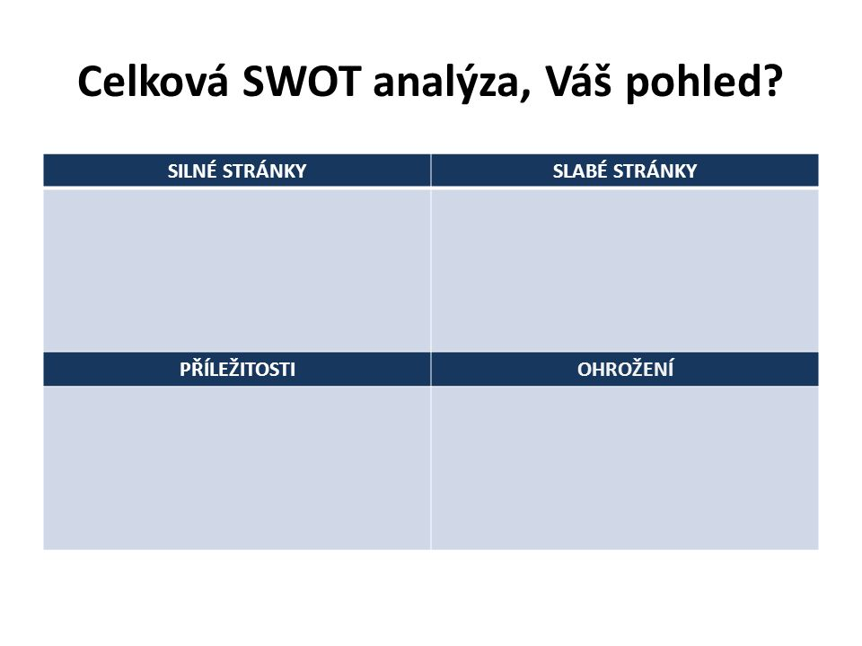Celková SWOT analýza, Váš pohled SILNÉ STRÁNKYSLABÉ STRÁNKY PŘÍLEŽITOSTIOHROŽENÍ