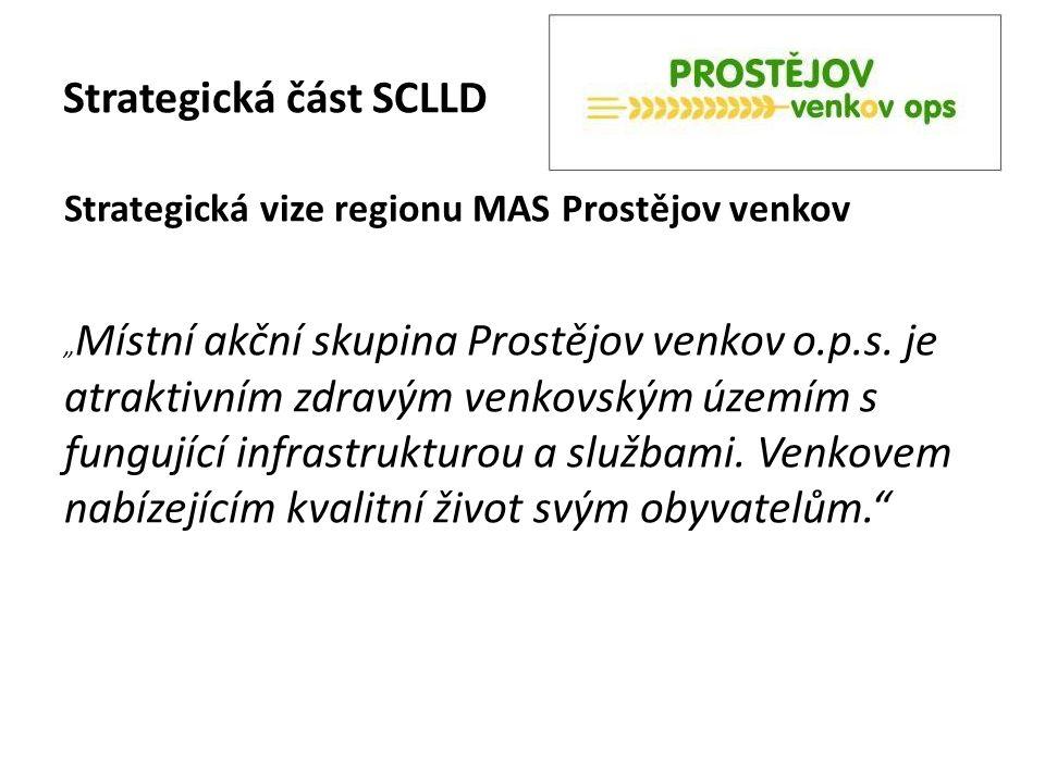 """Strategická část SCLLD Strategická vize regionu MAS Prostějov venkov """" Místní akční skupina Prostějov venkov o.p.s. je atraktivním zdravým venkovským"""