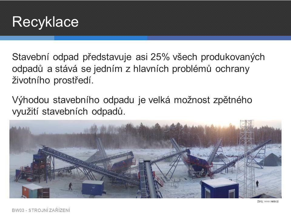 Recyklace skla  skleněné obaly  tepelné izolace BW03 - STROJNÍ ZAŘÍZENÍ Zdroj: www.darte.cz