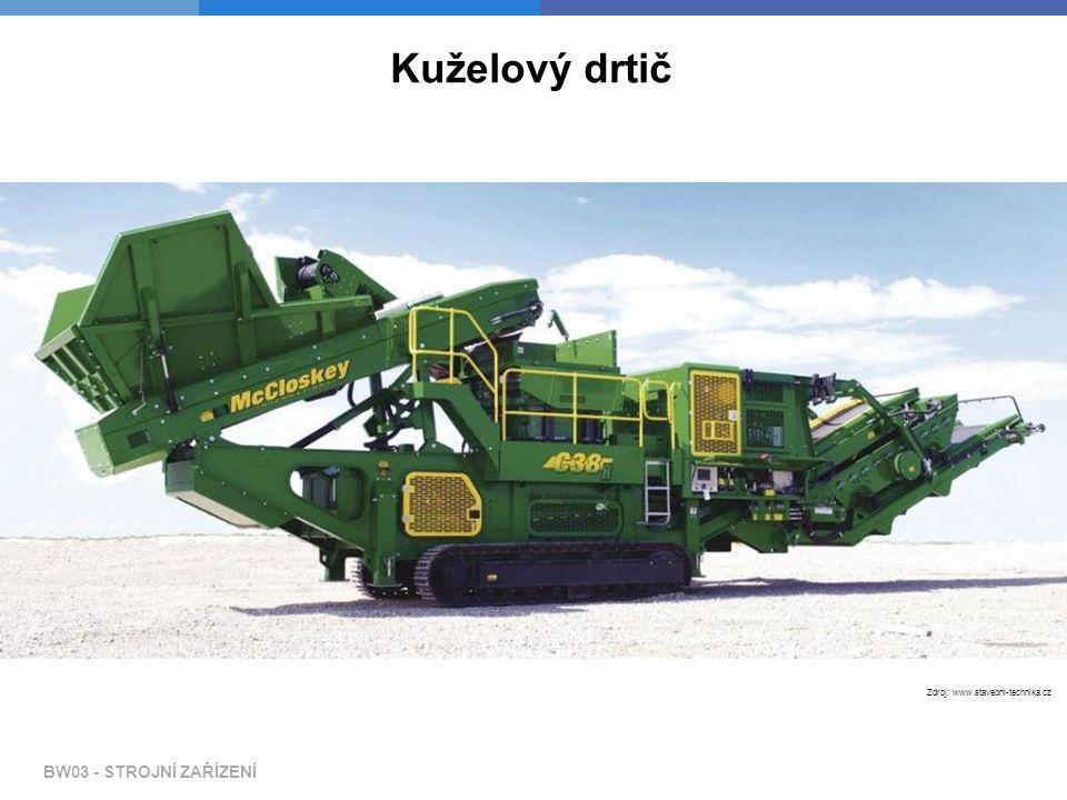Stroje používané pro recyklaci stavebního odpadu – drtící jednotky Odrazové drtiče:  zpracovávají beton, železobeton, cihelnou suť, živičné kry a kamenivo se vstupními rozměry přibližně do 80 cm Výhodami odrazových drtičů jsou:  vysoký výkon  velký stupeň zdrobnění  vynikající tvarový index  nenáročná údržba a obsluha BW03 - STROJNÍ ZAŘÍZENÍ Zdroj: www.minyu.com