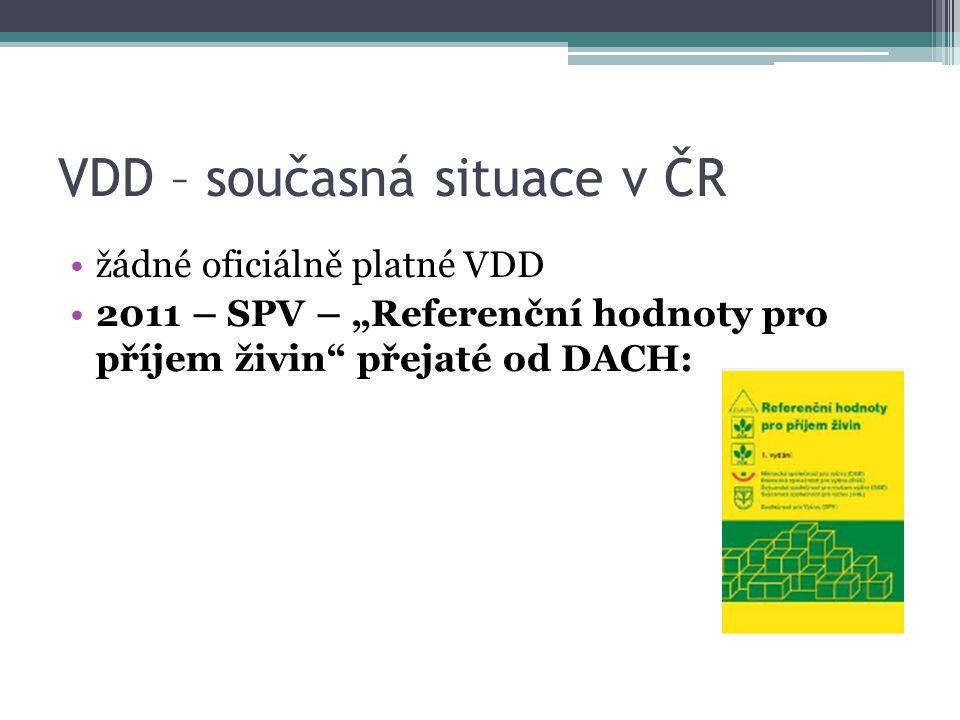 """VDD – současná situace v ČR žádné oficiálně platné VDD 2011 – SPV – """"Referenční hodnoty pro příjem živin přejaté od DACH:"""