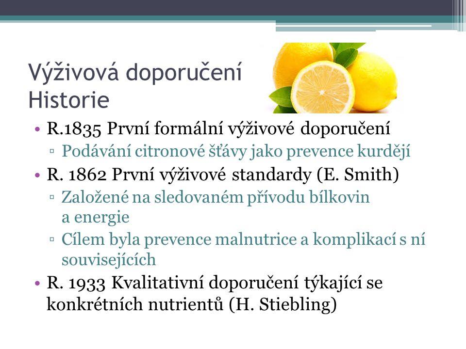 Výživová doporučení Historie R.1835 První formální výživové doporučení ▫Podávání citronové šťávy jako prevence kurdějí R.