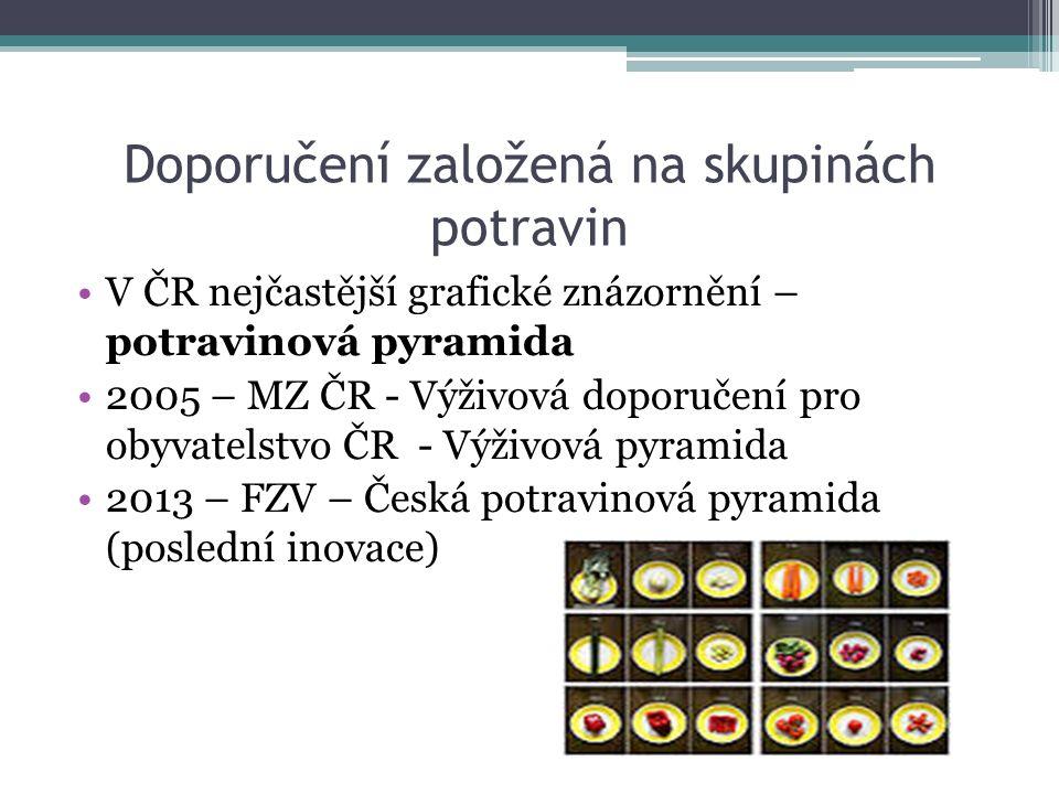 Doporučení založená na skupinách potravin V ČR nejčastější grafické znázornění – potravinová pyramida 2005 – MZ ČR - Výživová doporučení pro obyvatelstvo ČR - Výživová pyramida 2013 – FZV – Česká potravinová pyramida (poslední inovace)