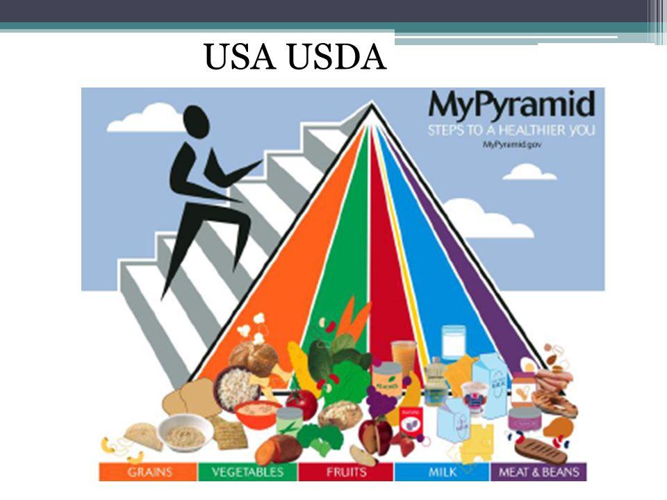 USA USDA