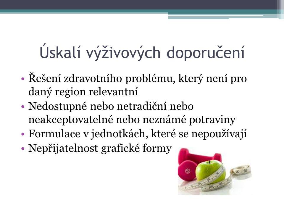 Úskalí výživových doporučení Řešení zdravotního problému, který není pro daný region relevantní Nedostupné nebo netradiční nebo neakceptovatelné nebo neznámé potraviny Formulace v jednotkách, které se nepoužívají Nepřijatelnost grafické formy