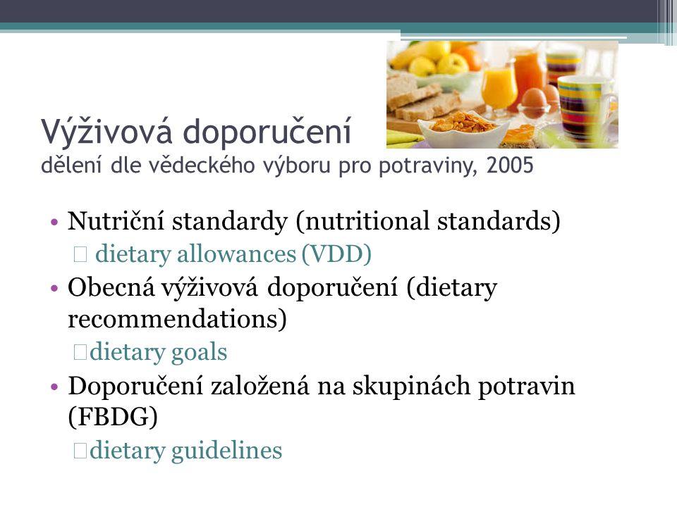 Výživová doporučení dělení dle vědeckého výboru pro potraviny, 2005 Nutriční standardy (nutritional standards)  dietary allowances (VDD) Obecná výživová doporučení (dietary recommendations)  dietary goals Doporučení založená na skupinách potravin (FBDG)  dietary guidelines