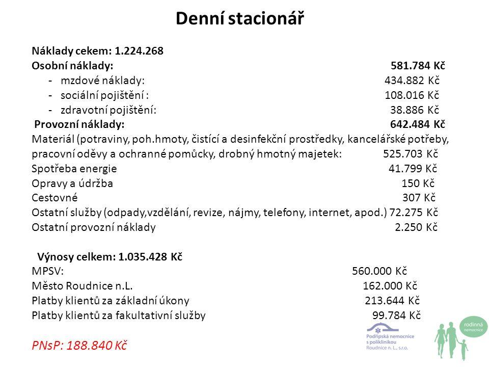 Denní stacionář Náklady cekem: 1.224.268 Osobní náklady: 581.784 Kč - mzdové náklady: 434.882 Kč - sociální pojištění : 108.016 Kč - zdravotní pojiště