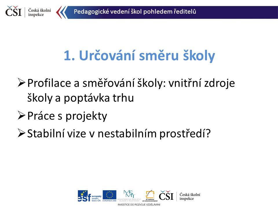 1. Určování směru školy  Profilace a směřování školy: vnitřní zdroje školy a poptávka trhu  Práce s projekty  Stabilní vize v nestabilním prostředí