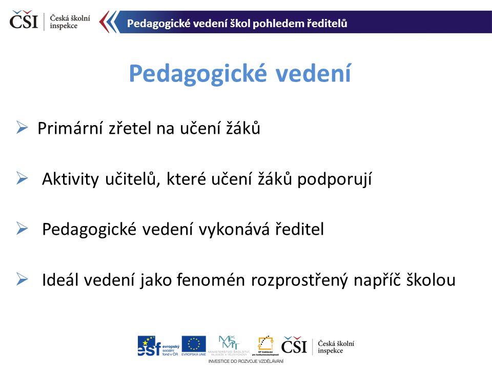 Výsledky dotazníkového šetření Pedagogické vedení škol pohledem ředitelů