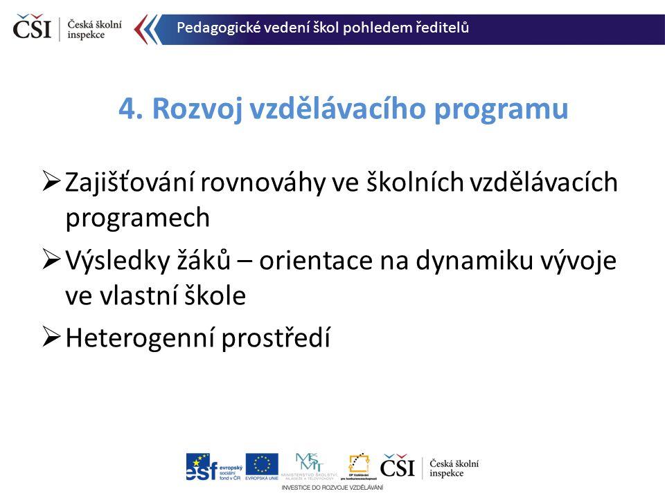 4. Rozvoj vzdělávacího programu  Zajišťování rovnováhy ve školních vzdělávacích programech  Výsledky žáků – orientace na dynamiku vývoje ve vlastní
