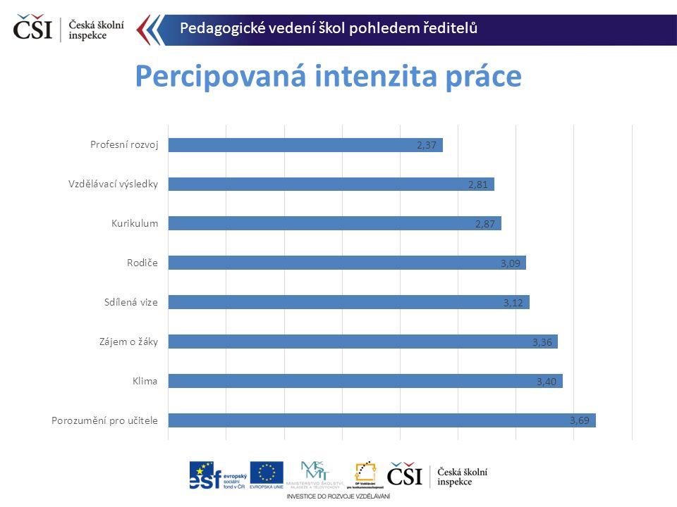Percipovaná intenzita práce Pedagogické vedení škol pohledem ředitelů