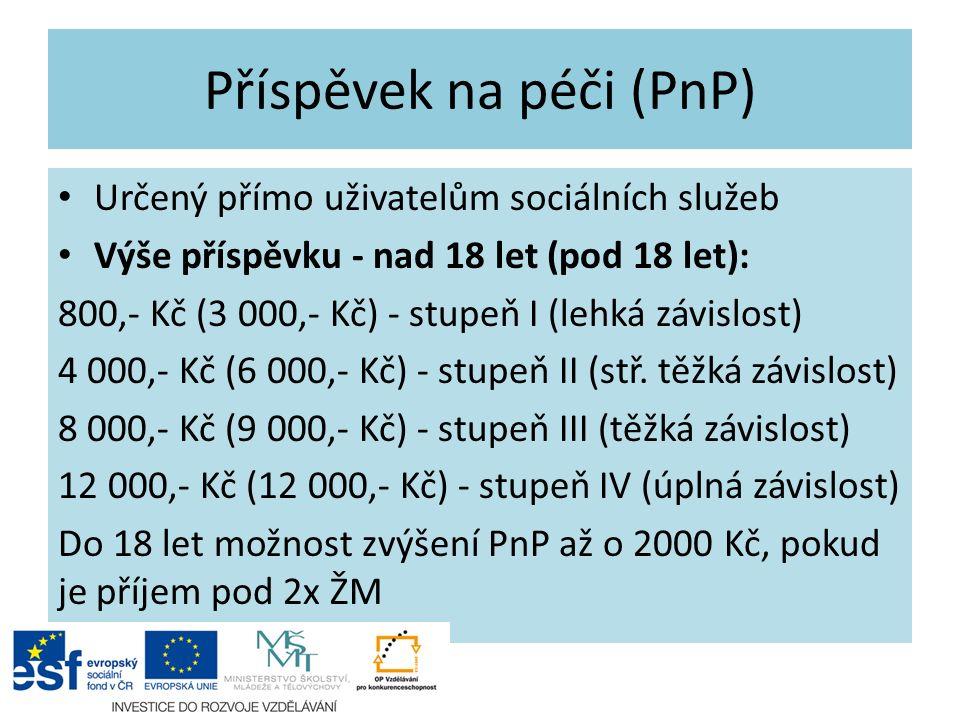 Mimořádné výhody I.stupně - dříve průkaz TP Např.
