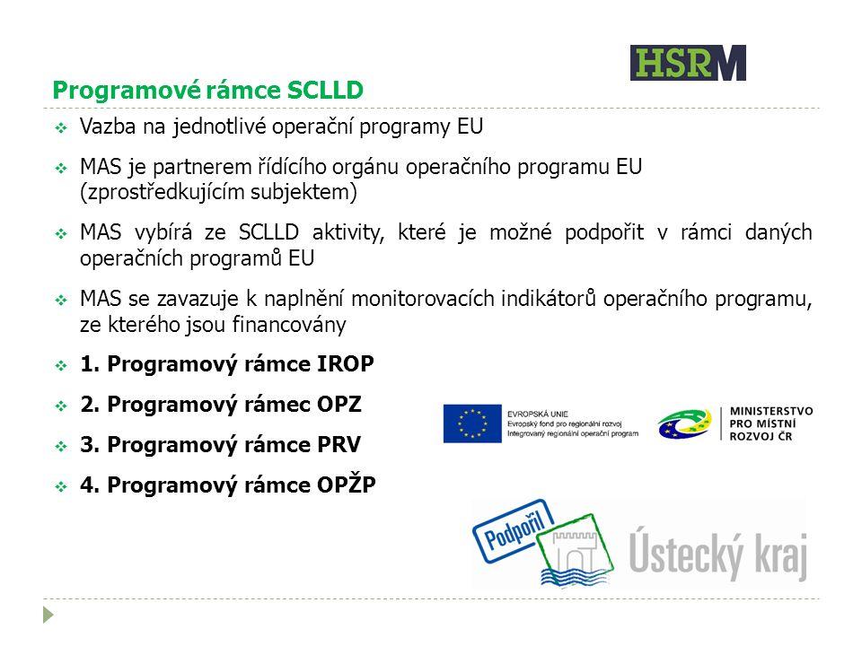 Programové rámce SCLLD  Vazba na jednotlivé operační programy EU  MAS je partnerem řídícího orgánu operačního programu EU (zprostředkujícím subjektem)  MAS vybírá ze SCLLD aktivity, které je možné podpořit v rámci daných operačních programů EU  MAS se zavazuje k naplnění monitorovacích indikátorů operačního programu, ze kterého jsou financovány  1.