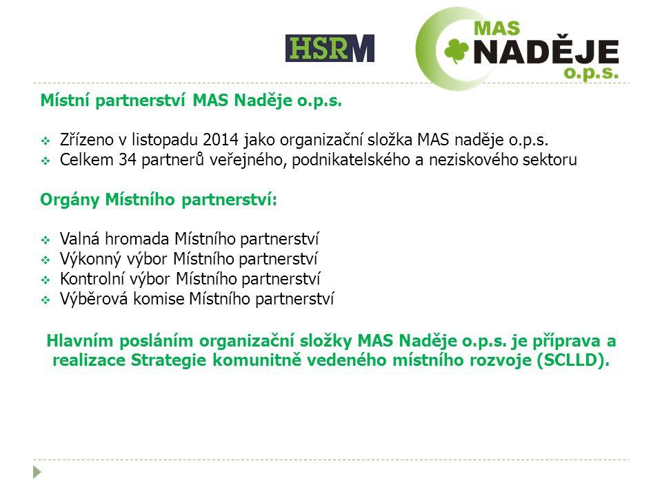 Místní partnerství MAS Naděje o.p.s.