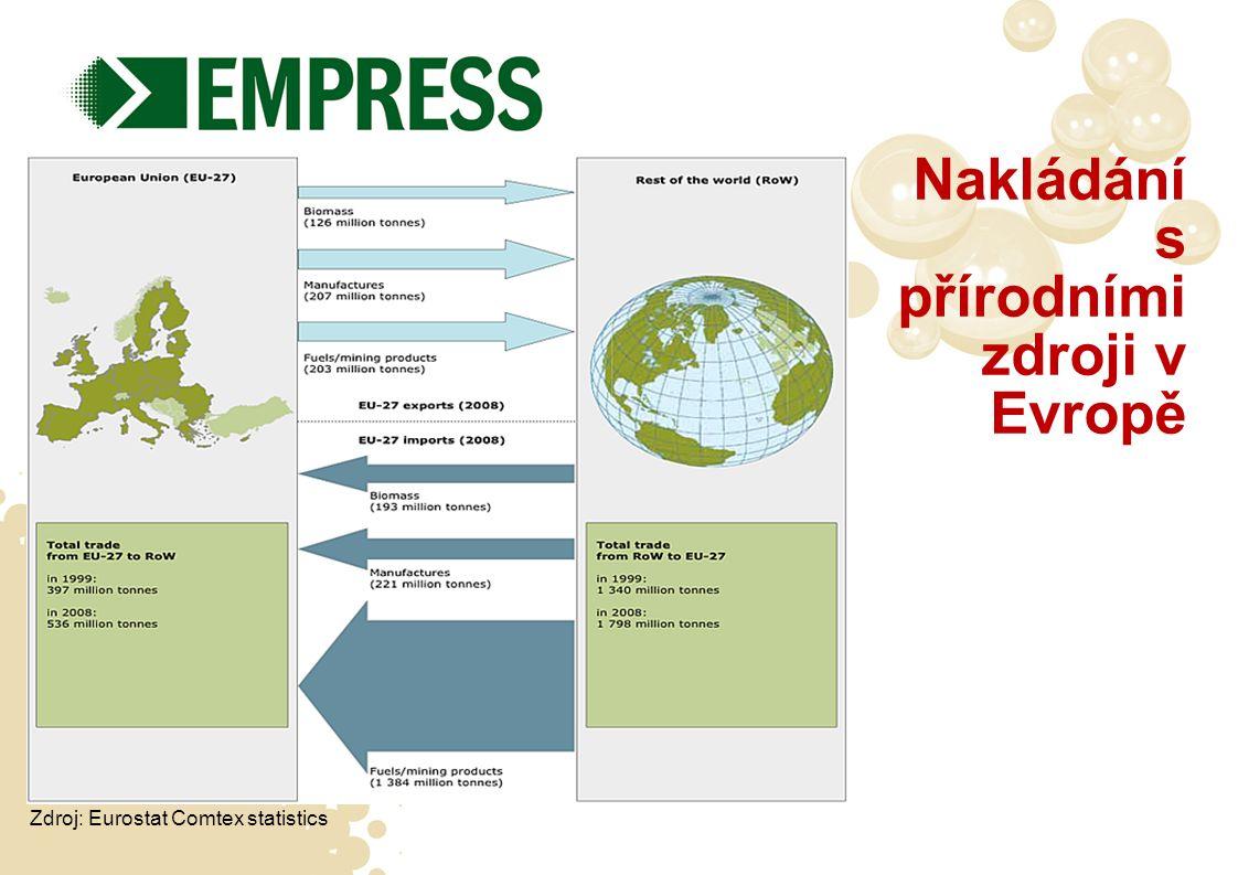 Nakládání s přírodními zdroji v Evropě Zdroj: Eurostat Comtex statistics