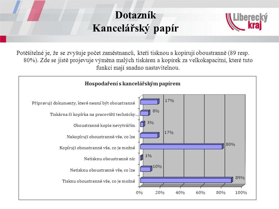 Dotazník Kancelářský papír Potěšitelné je, že se zvyšuje počet zaměstnanců, kteří tisknou a kopírují oboustranně (89 resp.