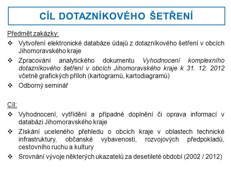 ŠETŘENÝ VZOREK OBCÍ  2002 – 100 % obcí včetně MČ města Brna (nebyly zahrnuty obce přičleněné ke kraji v r.