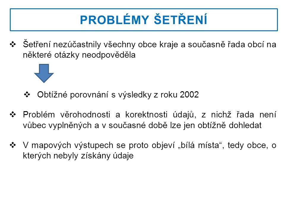 xxx  x Absence lékařské ordinace v obcích okresů Jihomoravského kraje v roce 2012