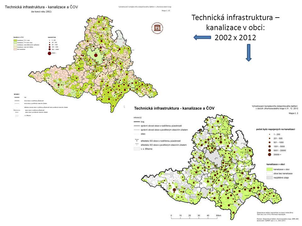 Technická infrastruktura – kanalizace v obci: 2002 x 2012