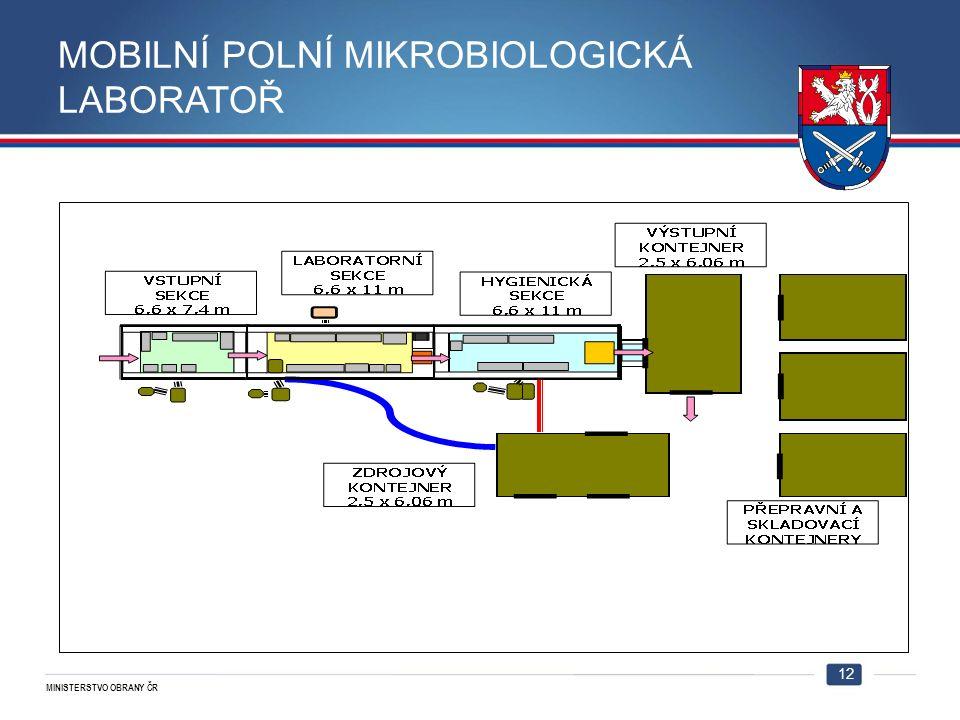 MINISTERSTVO OBRANY ČR MOBILNÍ POLNÍ MIKROBIOLOGICKÁ LABORATOŘ 12