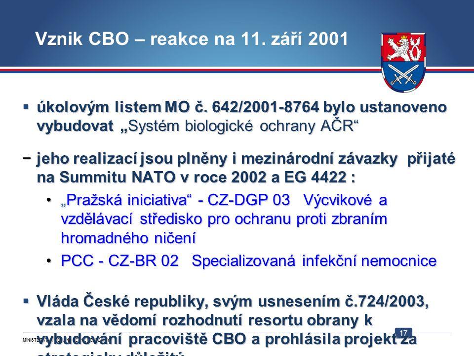 MINISTERSTVO OBRANY ČESKÉ REPUBLIKY 17 Vznik CBO – reakce na 11.