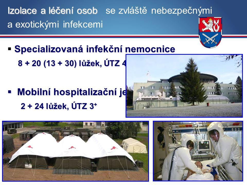 MINISTERSTVO OBRANY ČESKÉ REPUBLIKY 21 Izolace a léčení osob Izolace a léčení osob se zvláště nebezpečnými a exotickými infekcemi Specializovaná infekční nemocnice  Specializovaná infekční nemocnice 8 + 20 (13 + 30) lůžek, ÚTZ 4 8 + 20 (13 + 30) lůžek, ÚTZ 4  Mobilní hospitalizační jednotka 2 + 24 lůžek, ÚTZ 3 + 2 + 24 lůžek, ÚTZ 3 +