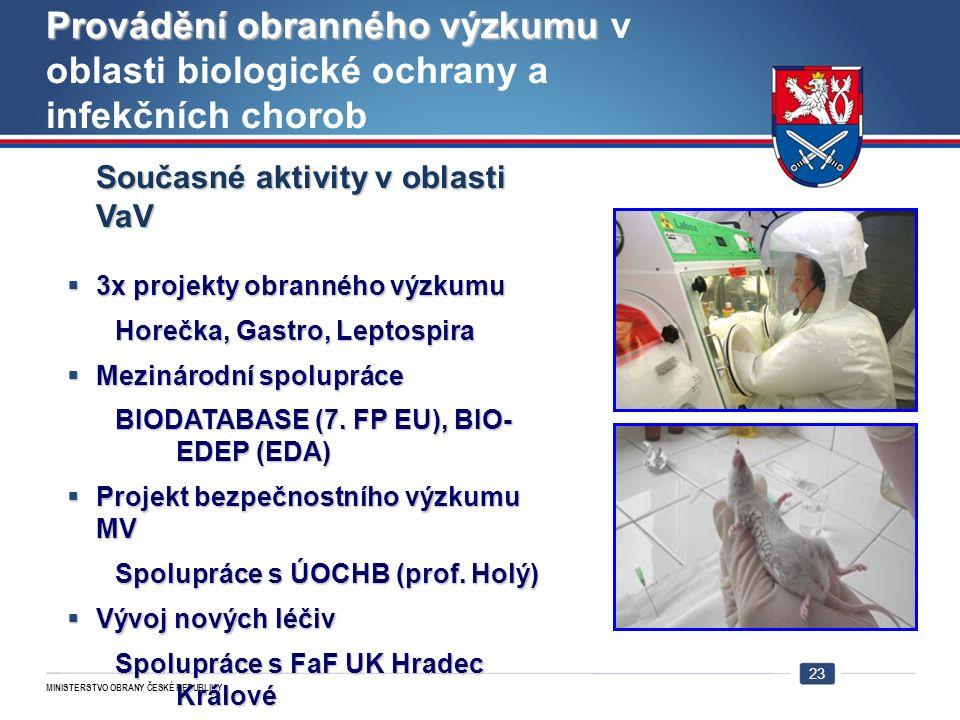 MINISTERSTVO OBRANY ČESKÉ REPUBLIKY 23 Provádění obranného výzkumu Provádění obranného výzkumu v oblasti biologické ochrany a infekčních chorob Současné aktivity v oblasti VaV  3x projekty obranného výzkumu Horečka, Gastro, Leptospira  Mezinárodní spolupráce BIODATABASE (7.
