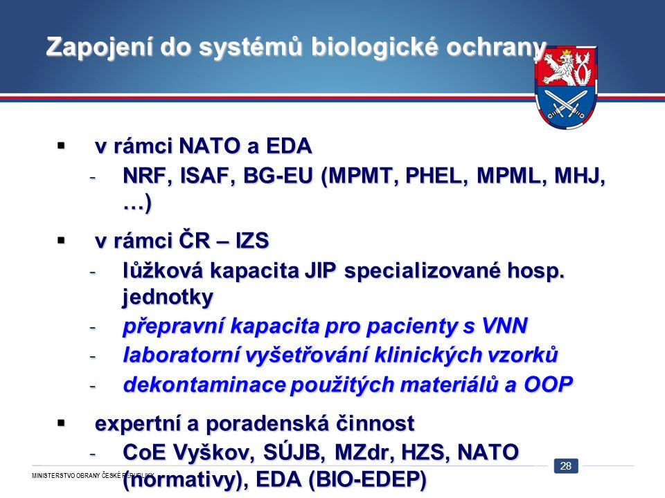 MINISTERSTVO OBRANY ČESKÉ REPUBLIKY 28 Zapojení do systémů biologické ochrany  v rámci NATO a EDA - NRF, ISAF, BG-EU (MPMT, PHEL, MPML, MHJ, …)  v rámci ČR – IZS - lůžková kapacita JIP specializované hosp.
