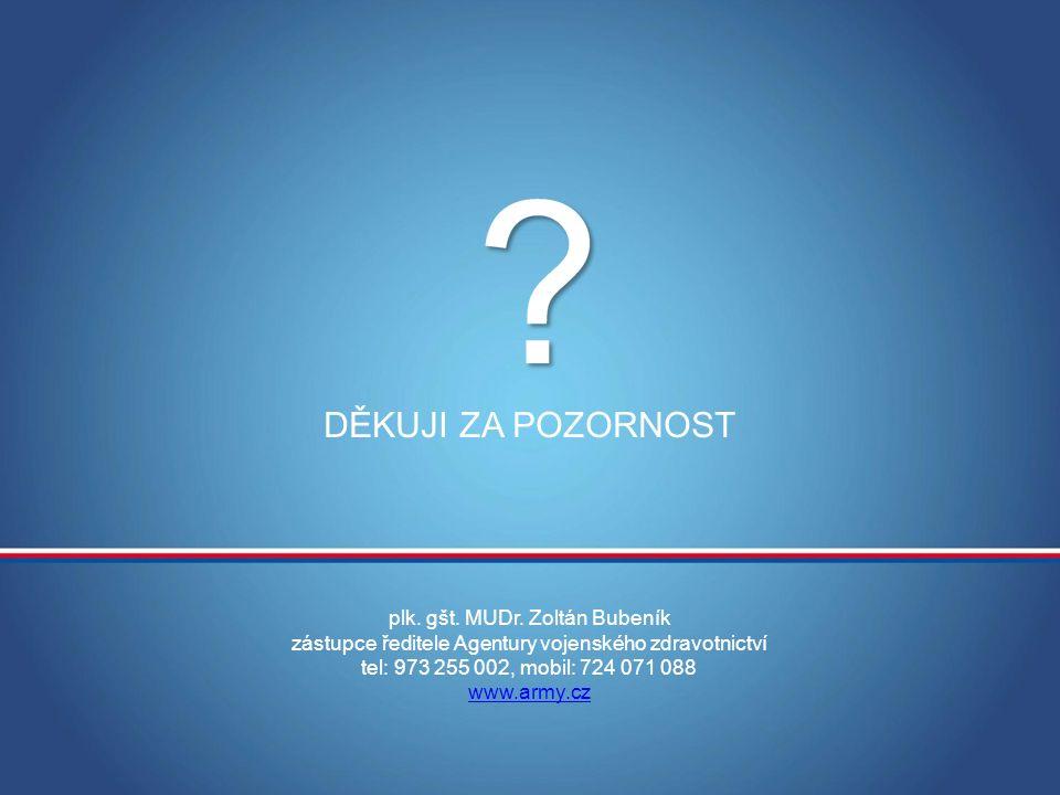 MINISTERSTVO OBRANY ČR DĚKUJI ZA POZORNOST plk. gšt.