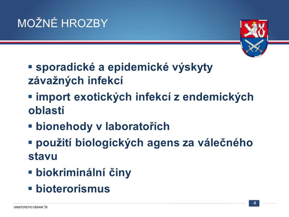 MINISTERSTVO OBRANY ČR MOBILNÍ HOSPITALIZAČNÍ JEDNOTKA 15