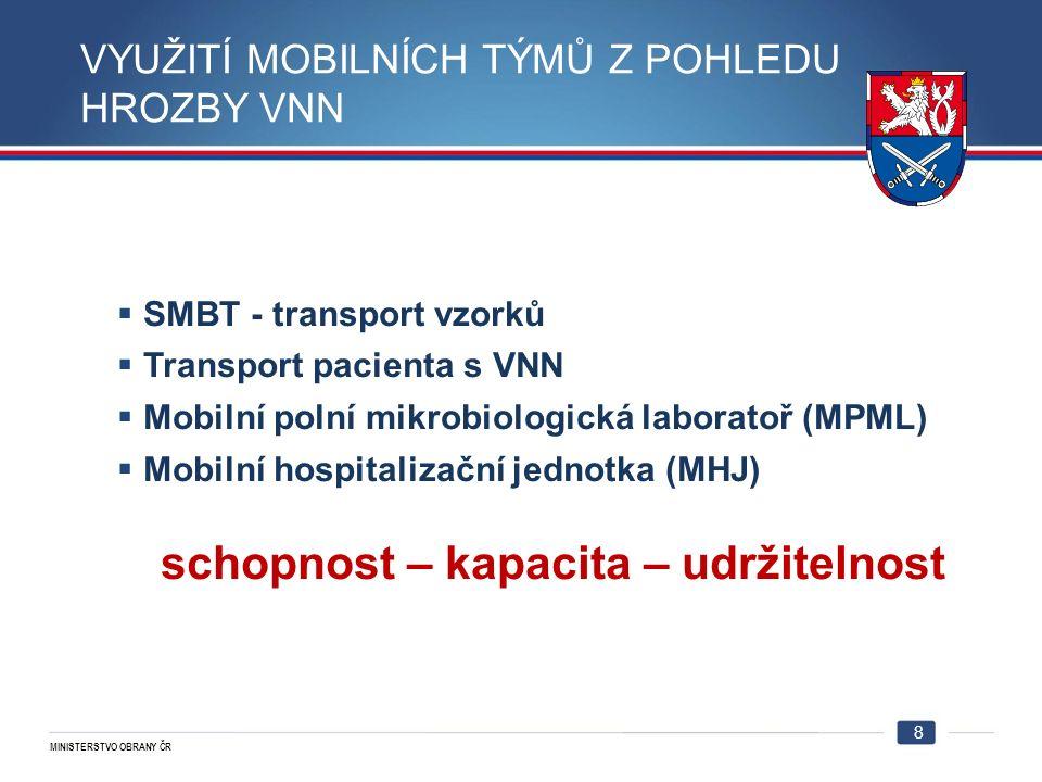 MINISTERSTVO OBRANY ČR VYUŽITÍ MOBILNÍCH TÝMŮ Z POHLEDU HROZBY VNN  SMBT - transport vzorků  Transport pacienta s VNN  Mobilní polní mikrobiologická laboratoř (MPML)  Mobilní hospitalizační jednotka (MHJ) schopnost – kapacita – udržitelnost 8