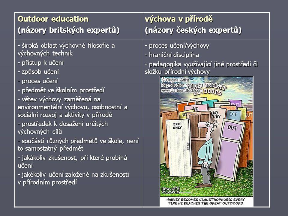 Outdoor education (názory britských expertů) výchova v přírodě (názory českých expertů) - široká oblast výchovné filosofie a výchovných technik - přístup k učení - způsob učení - proces učení - předmět ve školním prostředí - větev výchovy zaměřená na environmentální výchovu, osobnostní a sociální rozvoj a aktivity v přírodě - prostředek k dosažení určitých výchovných cílů - součástí různých předmětů ve škole, není to samostatný předmět - jakákoliv zkušenost, při které probíhá učení - jakékoliv učení založené na zkušenosti v přírodním prostředí - proces učení/výchovy - hraniční disciplína - pedagogika využívající jiné prostředí či složku přírodní výchovy