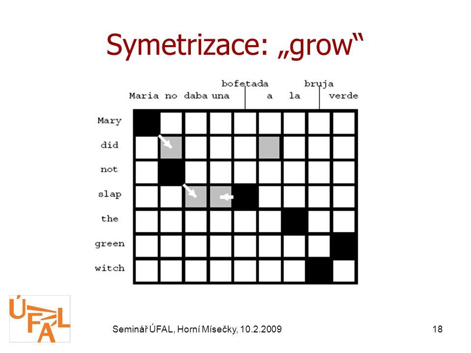 """Seminář ÚFAL, Horní Mísečky, 10.2.200918 Symetrizace: """"grow"""