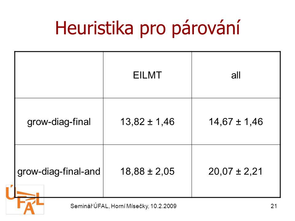 Seminář ÚFAL, Horní Mísečky, 10.2.200921 Heuristika pro párování EILMTall grow-diag-final13,82 ± 1,4614,67 ± 1,46 grow-diag-final-and18,88 ± 2,0520,07 ± 2,21