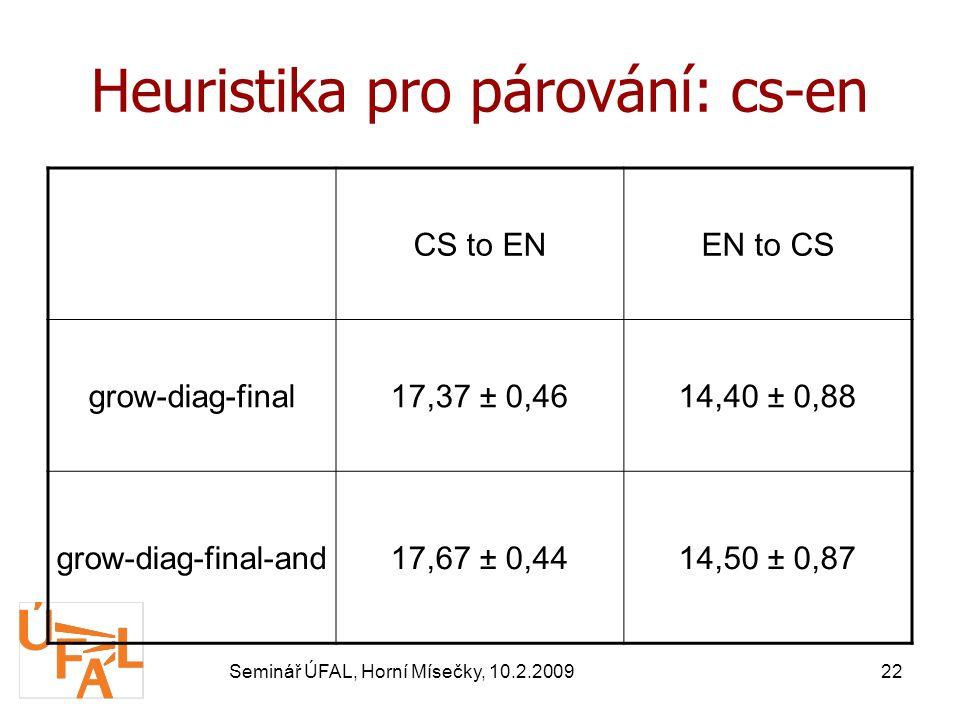 Seminář ÚFAL, Horní Mísečky, 10.2.200922 Heuristika pro párování: cs-en CS to ENEN to CS grow-diag-final17,37 ± 0,4614,40 ± 0,88 grow-diag-final-and17,67 ± 0,4414,50 ± 0,87