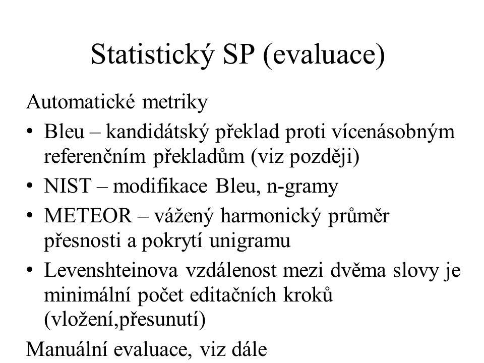 Statistický SP (evaluace) Automatické metriky Bleu – kandidátský překlad proti vícenásobným referenčním překladům (viz později) NIST – modifikace Bleu, n-gramy METEOR – vážený harmonický průměr přesnosti a pokrytí unigramu Levenshteinova vzdálenost mezi dvěma slovy je minimální počet editačních kroků (vložení,přesunutí) Manuální evaluace, viz dále Srozumitelnost a věrnost, viz dále