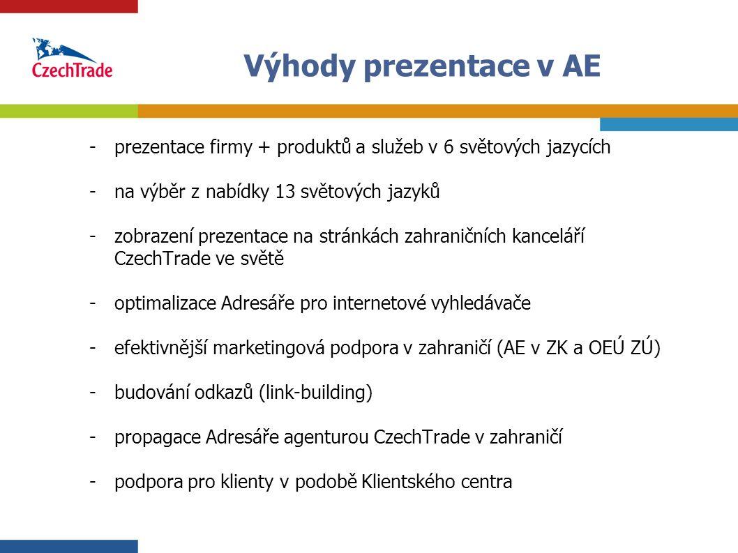 6 Výhody prezentace v AE -prezentace firmy + produktů a služeb v 6 světových jazycích -na výběr z nabídky 13 světových jazyků -zobrazení prezentace na